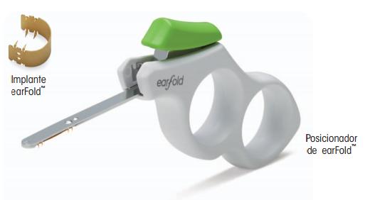 tratamiento innovador de earfold